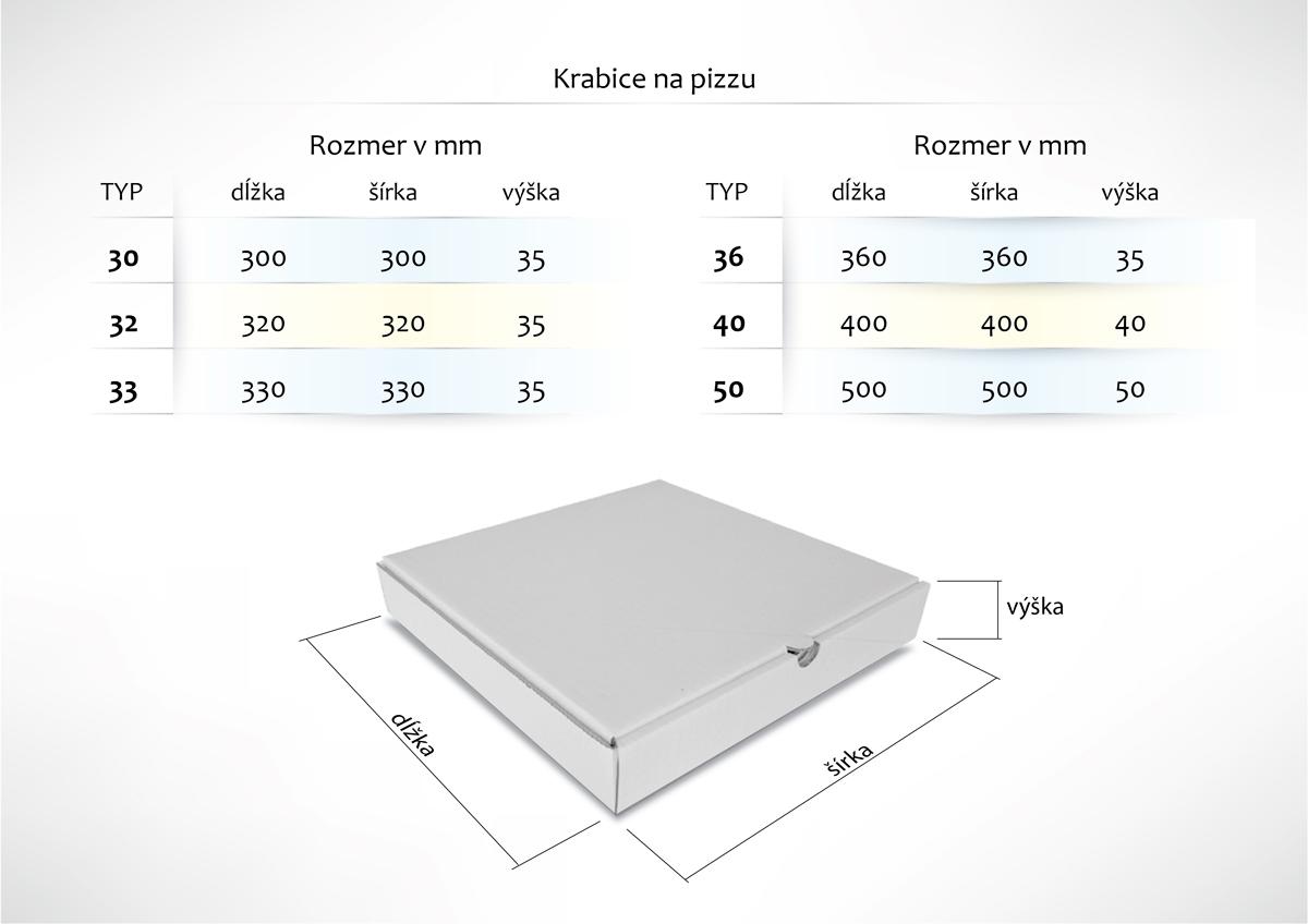 pizza-krabice-rozmery